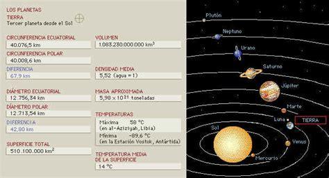 Resumen Y Sus Caracteristicas by Caracteristicas De La Tierra