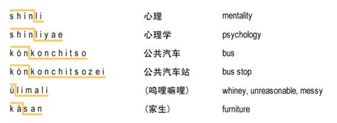 accentual pattern of words shanghai dialect tones and pitch accent