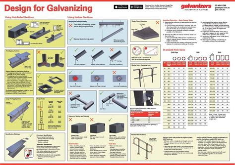 design for x guidelines basic design guidelines