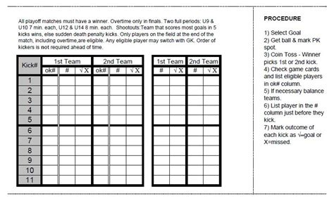 soccer referee score card template ken aston referee society the referee tools for