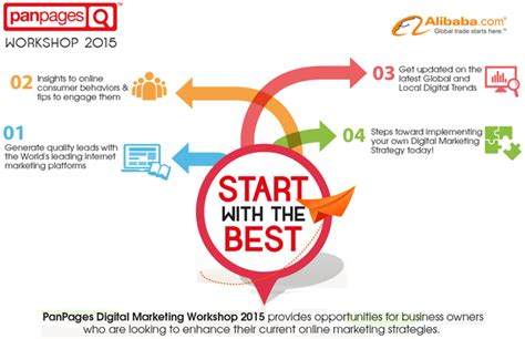 alibaba marketing strategy calendata fire up your digital marketing strategy with