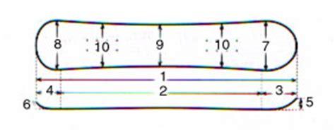 lunghezza tavola da snowboard snowboard definizioni e impostazioni e montaggio