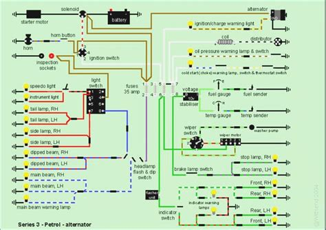 land rover series 2a wiring diagrams wiring diagrams
