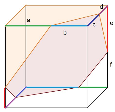 cross section cube geometry cross section is a regular hexagon is it a cube