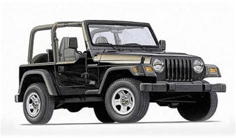 similar cars to jeep wrangler jeep wrangler or similar 2017 2018 cars reviews