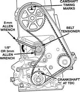 diagram for 2001 civic timing diagram free engine image