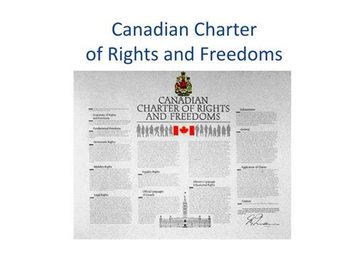 canadian charter of rights and freedoms section 1 ppt labour law study notes powerpoint presentation id