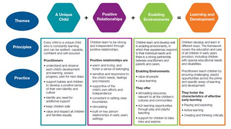 new year 2015 eyfs uk national curriculum early years foundation stage