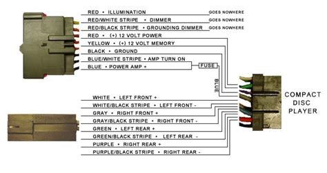 ford radio wiring harness color code wiring diagram schemes