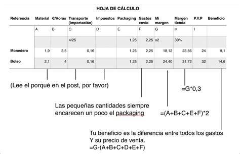 valor de la unidad reajustable de alquileres en uruguay ahorrar com cotizacion de la unidad reajustable de setiembre 2016