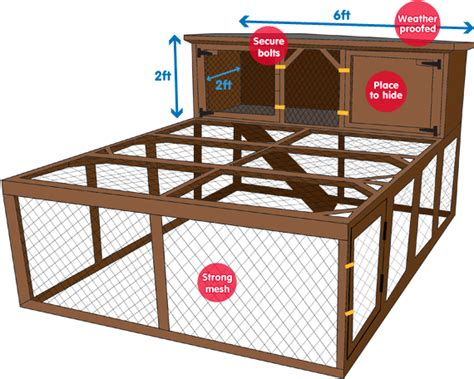 How To Build A Rabbit Hutch And Run what size hutch and run should i get what do rabbits live in