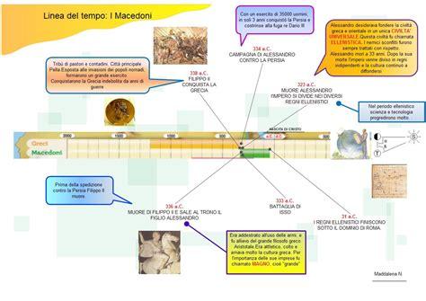 verifica guerre persiane scuola primaria my primary weblog i macedoni