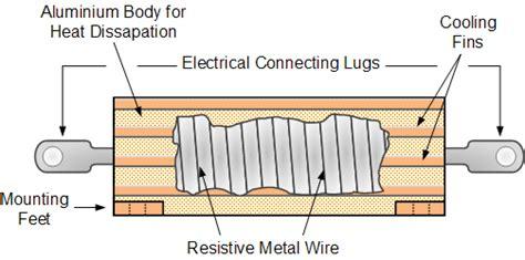 metal resistors construction resistor design bmet wiki