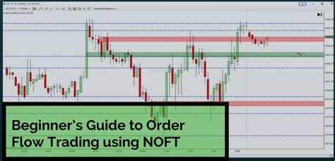 order flow trading using noft for beginner s