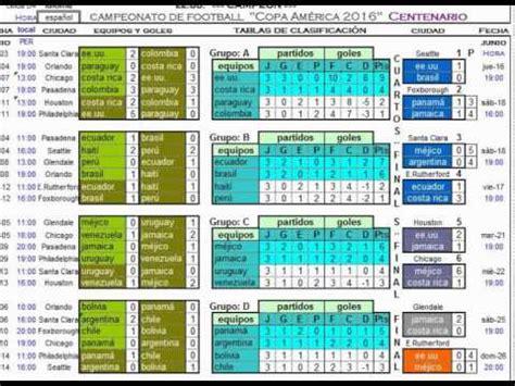 Calendario Liga Mx 2016 Excel Copa Am 233 Rica 2016 Centenario En Excel