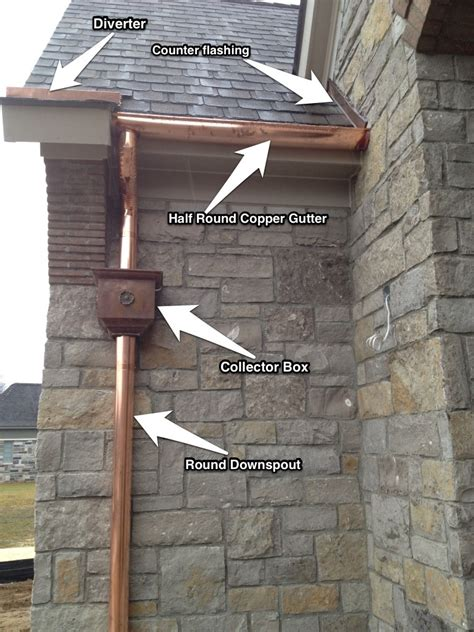 typography gutter copper roof cost