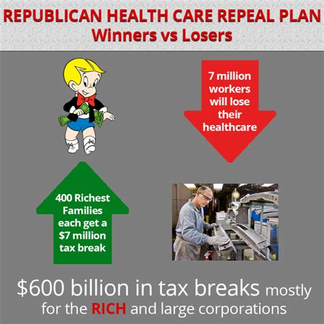 gop healthcare plan republican health care act repeal plan tax cuts for the
