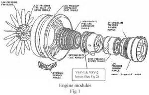 rolls royce trent 900 modules turbo jet fan shaft prop rolls royce trent 900