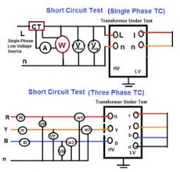 3 phase induction motor megger test march 2015 electrical notes articles