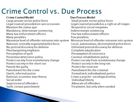 Crime Model And Due Process Model by Criminology Criminology Is The Study Of The Etiology Of