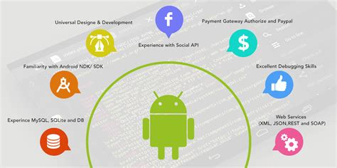 develop android apps best tips to before starting developing your android app