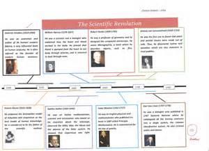 international history european history and