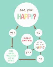 scrapping is life happy flowchart