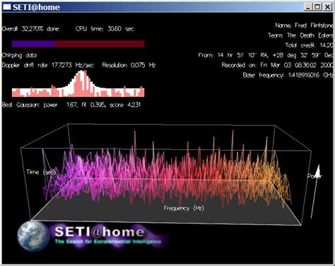 seti home graphics