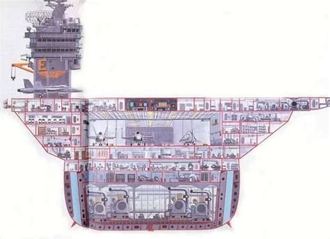 aircraft carrier floor plan 17 best images about ship schematics cutaways diagrams on boats cross section