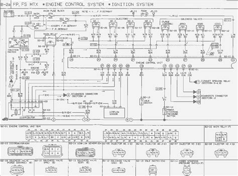 mazda distributor wiring diagram wiring diagram with