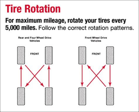 what pattern do you rotate tires services tire rotation canpak auto inc