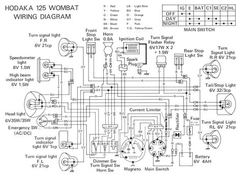 vintage motorcycle wiring diagram wiring diagram with
