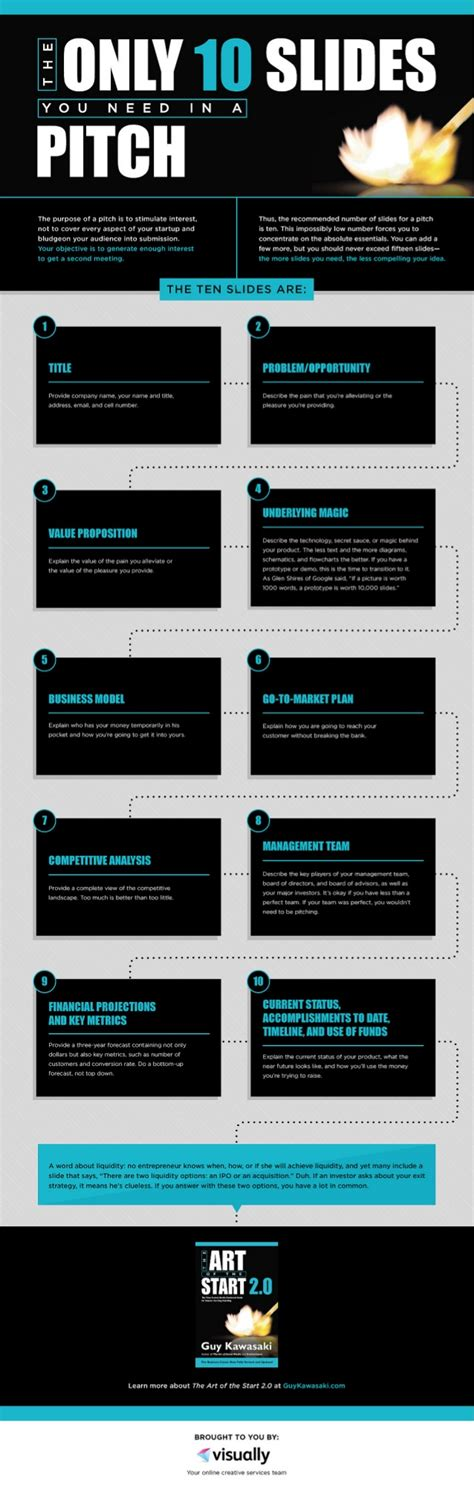 Kawasaki Pitch Deck by The Only 10 Slides You Need In Your Pitch Deck From The