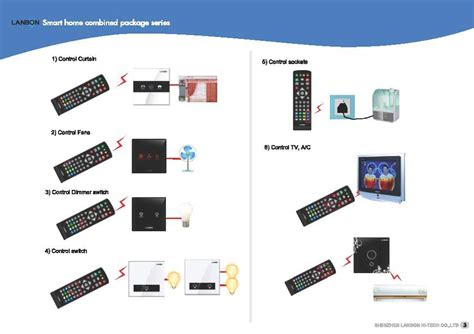 china wireless remote home automation system