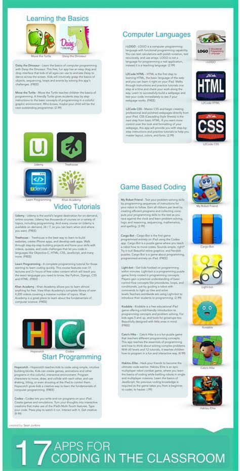 tutorial upi edu download tutorials coding games centralletitbit