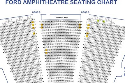 Ford Theater Tickets by Tickets The Ford Theatres