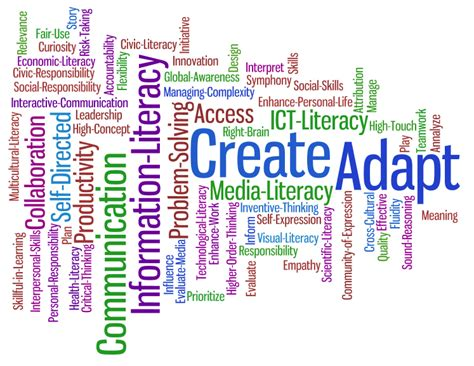 technological challenges of the 21st century cueducation201 21st century skills