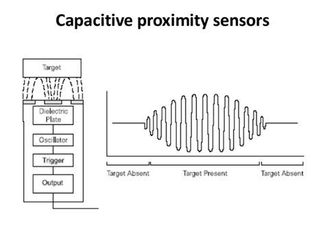how to make a capacitive sensor capacitive proximity sensor circuit diagram efcaviation
