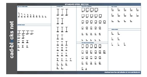 Autocad Blocks Download Free