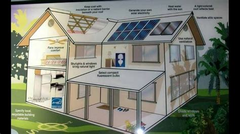 Adjustments We Can Make Off Grid House Plan Design Prepper Education Pinterest