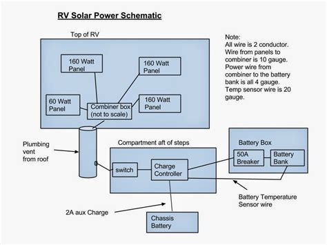 solar panel wiring diagram for motorhome image collections