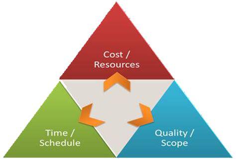 army logistician project management principles for unit logisticians
