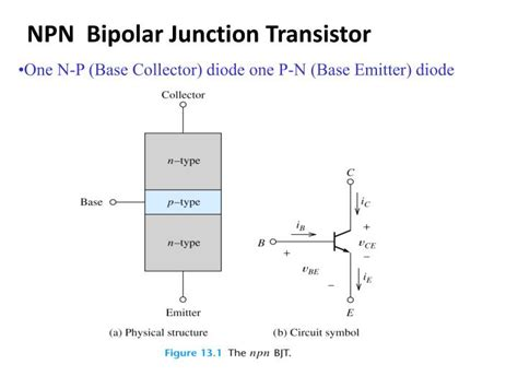 in bipolar transistor which current is largest ppt electronic principles 7 th edition albert malvino david j bates powerpoint presentation