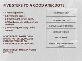 Anecdote Essay by An Anecdote