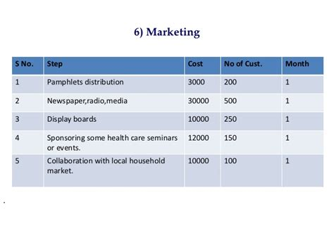 6 month marketing plan template 003 business plan template