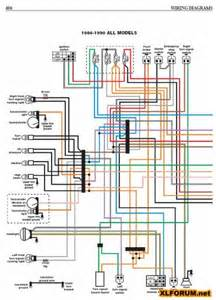 96 xlh 883 sportster wiring diagram 96 get free image about wiring diagram