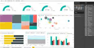 Connected Car Machine Learning Power Bi Dashboard F 252 R Fahrzeugzustand Und