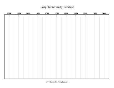 Long Term Family Timeline Template Family Tree Timeline Template
