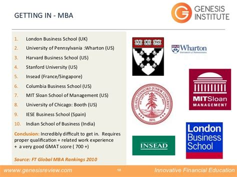 Columbia Mba Part Time Cost by Cfa Vs Mba The Eternal Debate