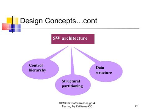 layout principles and esthetic design concepts design concepts principles